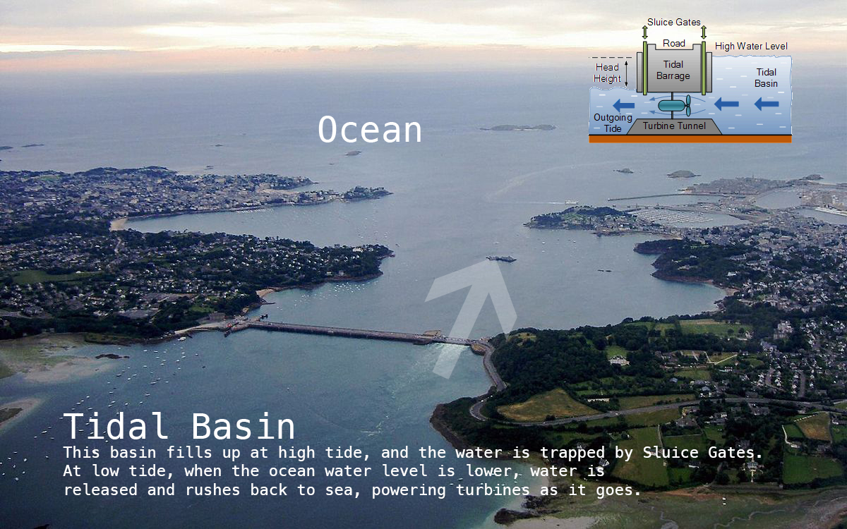 Ocean Energy Example, The Rance Tidal Power Station in France